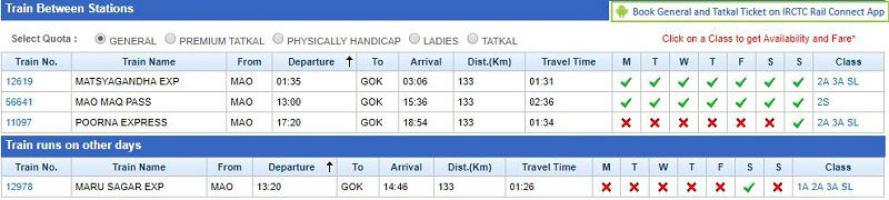How to reach Gokarna Karnataka from Goa