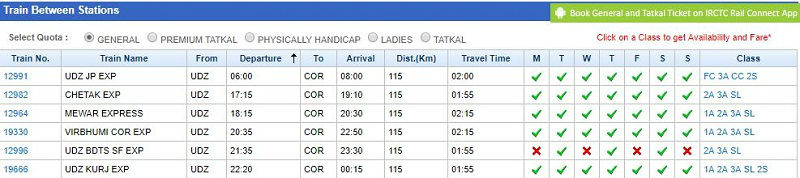 Train info from udaipur to Chittorgarh