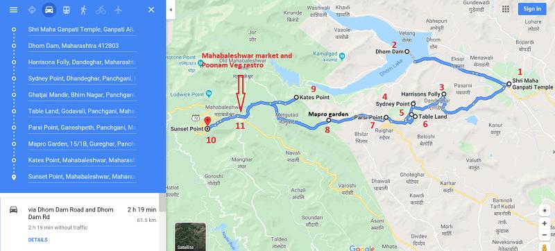 Day 1 - how to explore Mahabaleshwar panchgani and Wai
