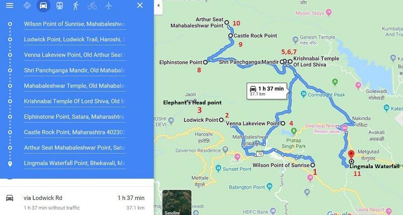 Day 2 - how to explore Mahabaleshwar and Old Mahabaleshwar