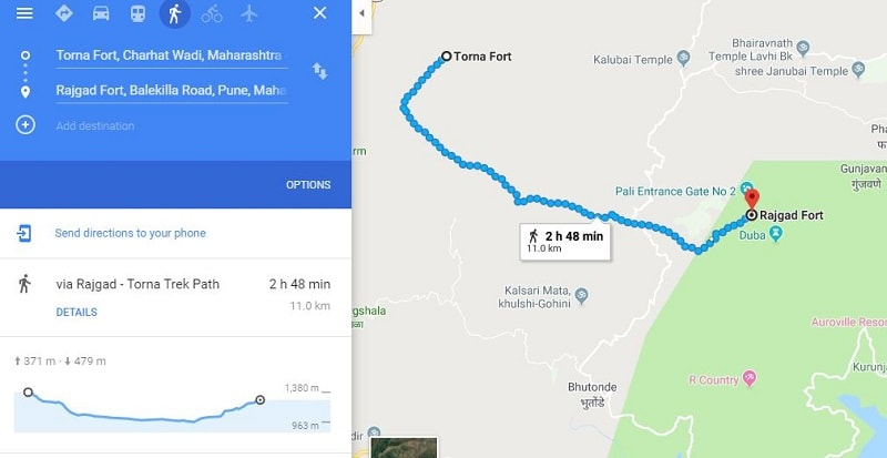 Torna Fort to Rajgad Fort Trek route