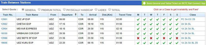 Train info from udaipur to Chittorgarh