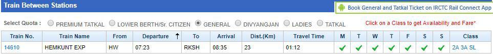 train from Haridwar to Rishikesh
